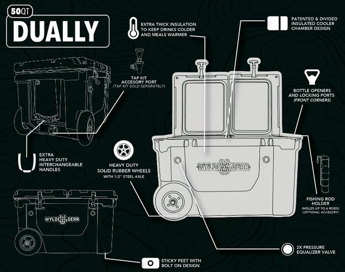 50 Quart Dually Hard Cooler Features